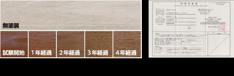 木守り専科FIRE Protect 耐候性